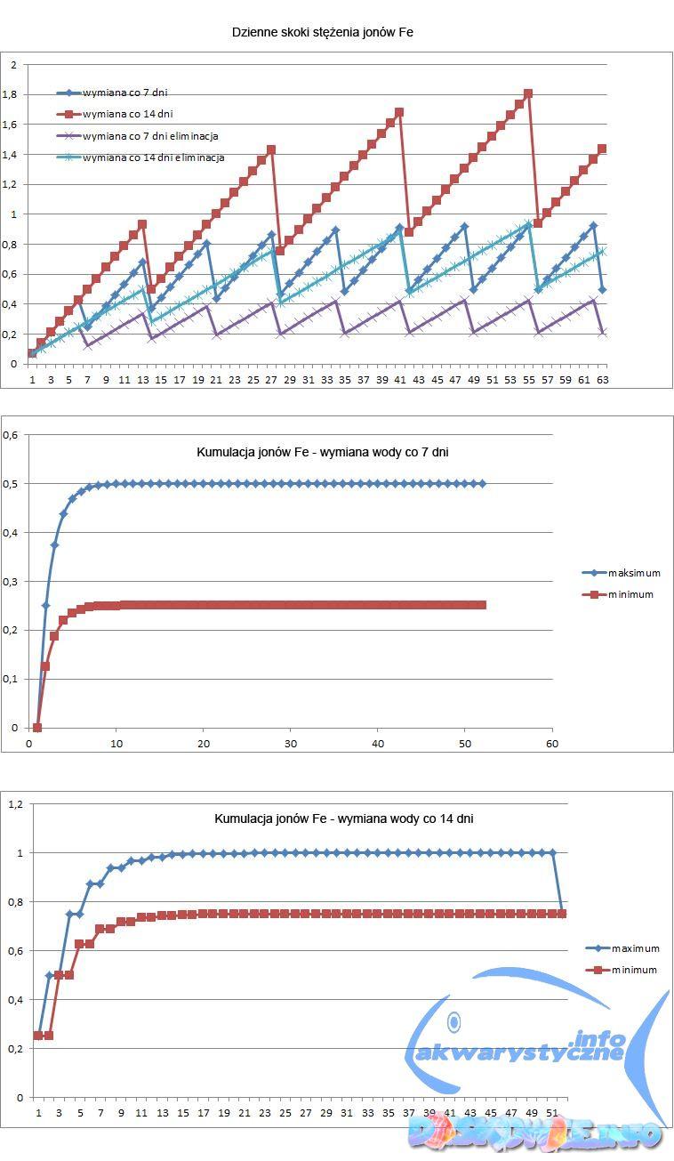 [Obrazek: wykresy.jpg]